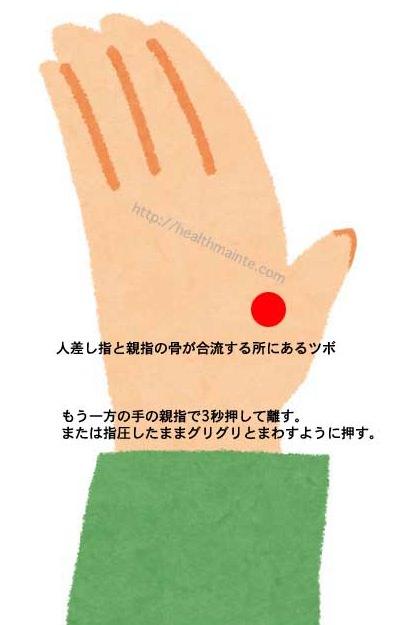 手の甲にあるツボ合谷の画像