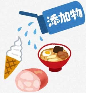 添加物の多い食品のイラスト