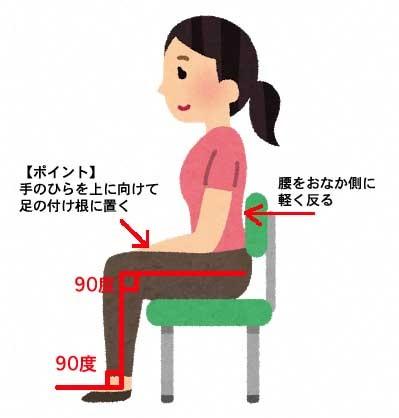 猫背を解消する座り方のイラスト